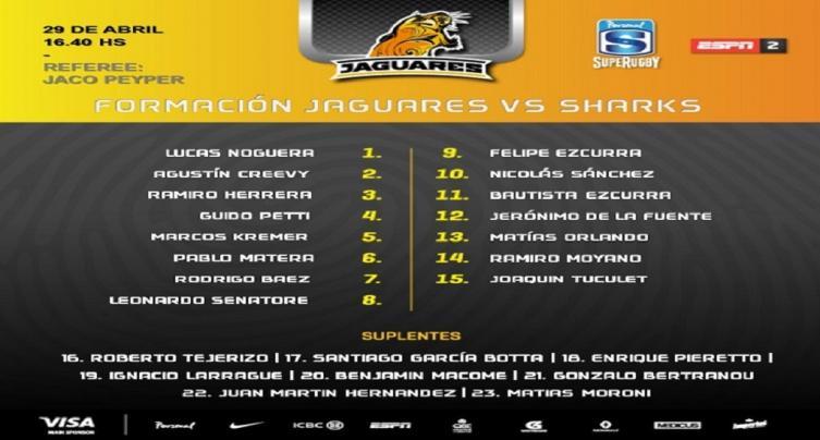Lions-Jaguares: horario, TV y formaciones del partido por el Super Rugby